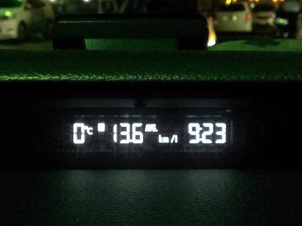 外気温0℃